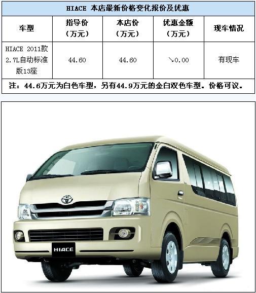 郑州富达现车销售 丰田HIACE海狮 二手车过