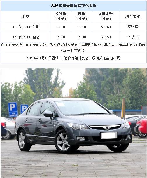 东风本田思铭优惠5000元送装饰 现车销售